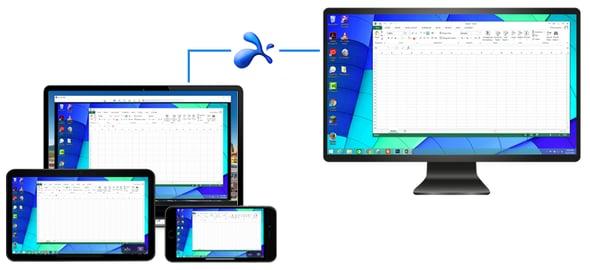 Software de acceso remoto- Splashtop