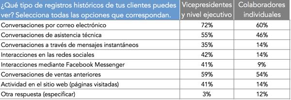 Registros_de_clientes