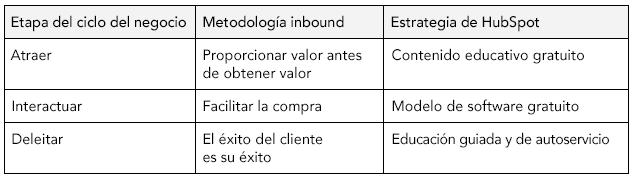 Table1-ES
