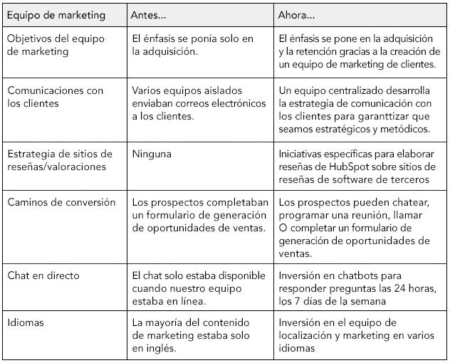 Table2-ES