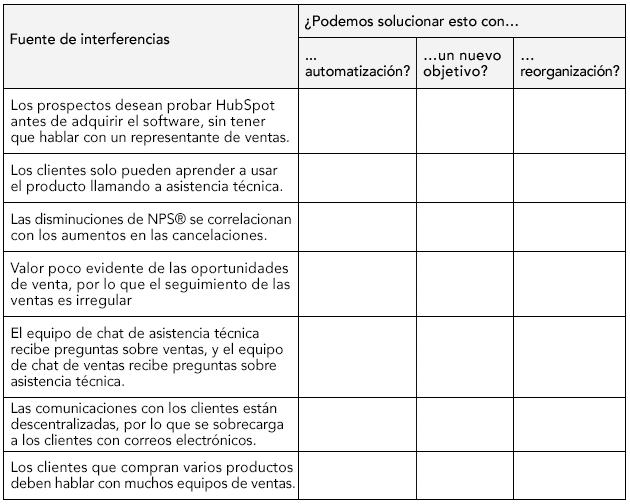 Table5-ES