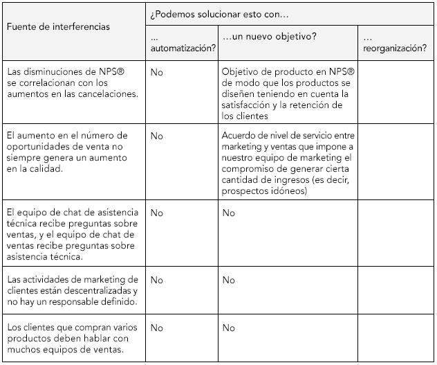 Table7-ES