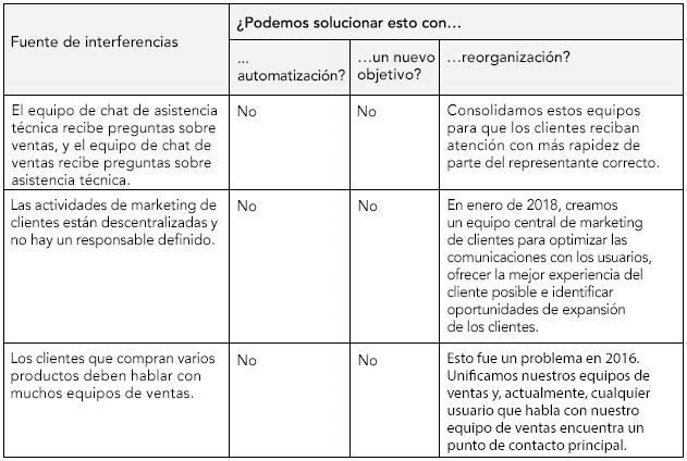 Table8-ES