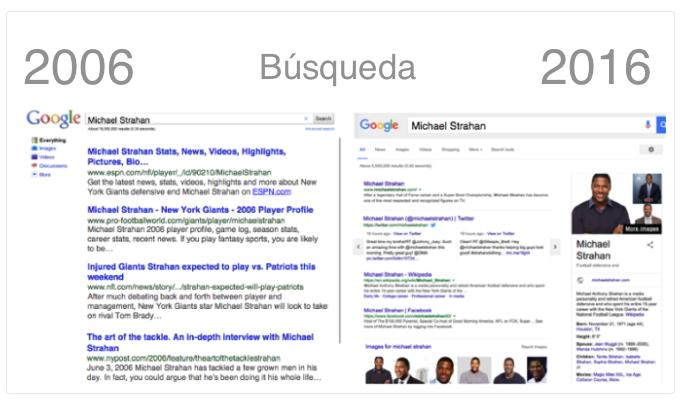 Búsqueda_Google