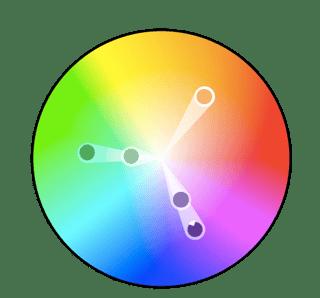 Teoría del color- esquema triádico