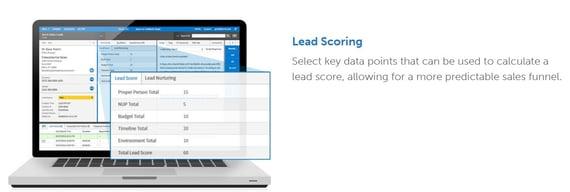 VanillaSoft, software de seguimiento de leads