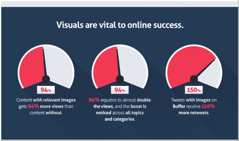 Gráficos_de_contenido_visual.png