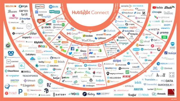 HS_Connect_large-01