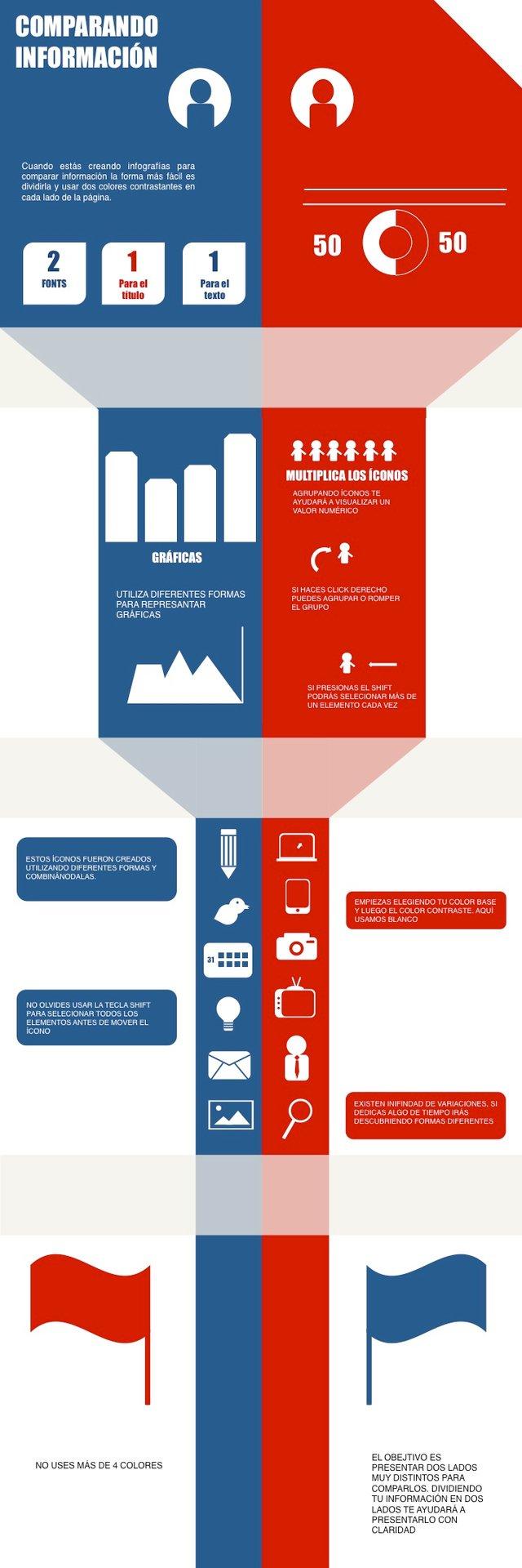 plantillas gratis para diseñar infografías en Power Point