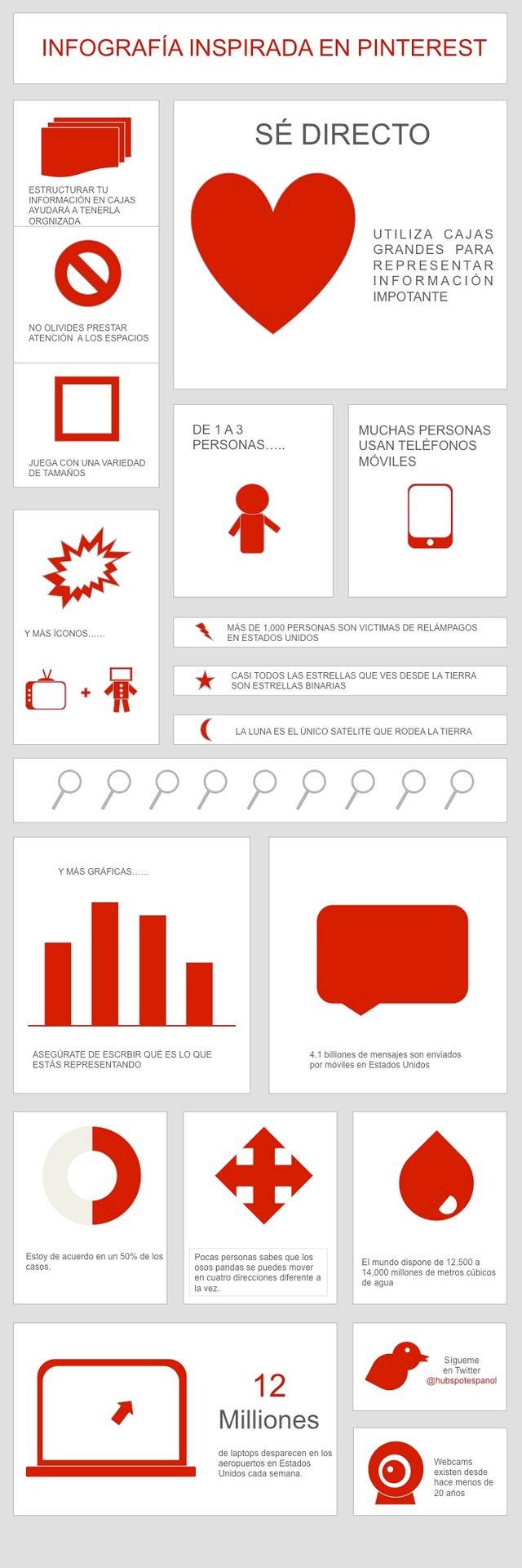 plantilla gratis para hacer infografías en Power Point