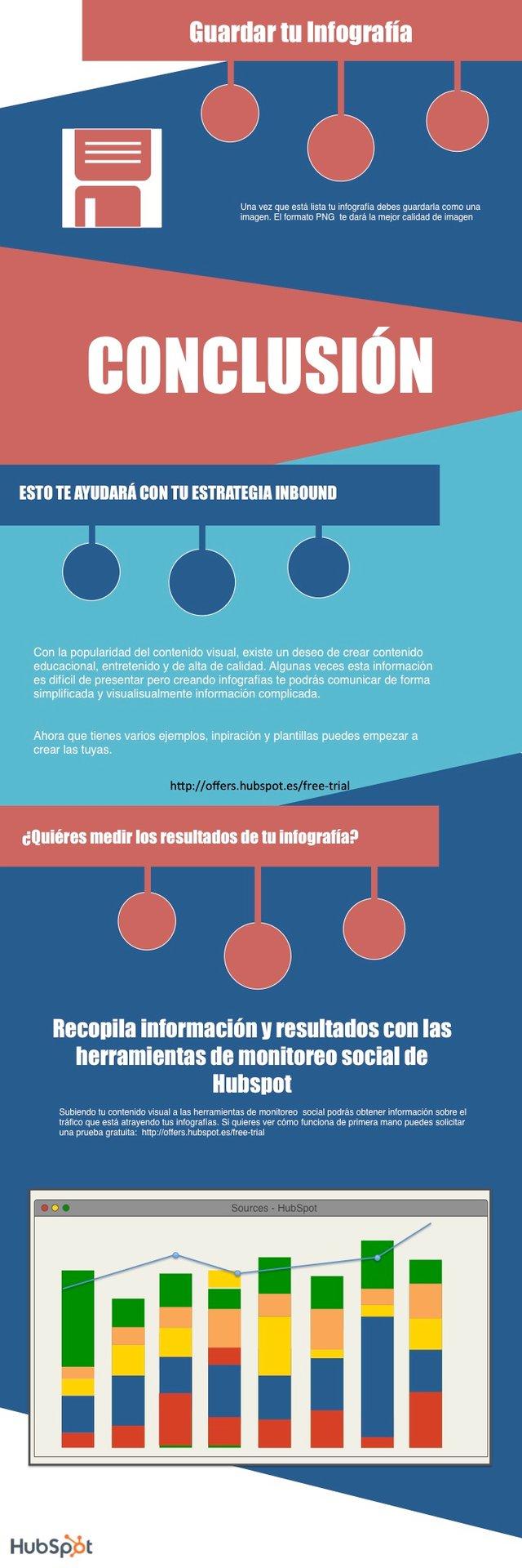 plantilla gratis para infografías en Power Point