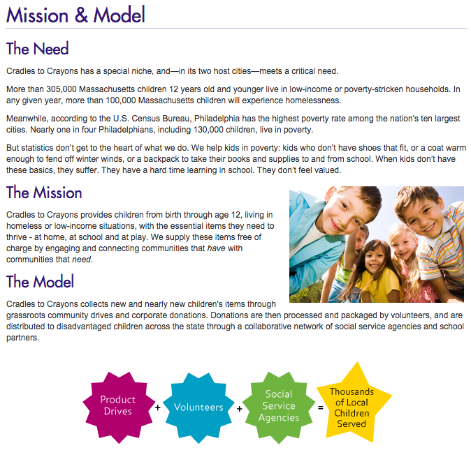 Examples of mission and vision