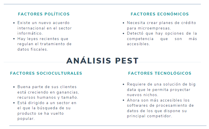ejemplo analisis PEST