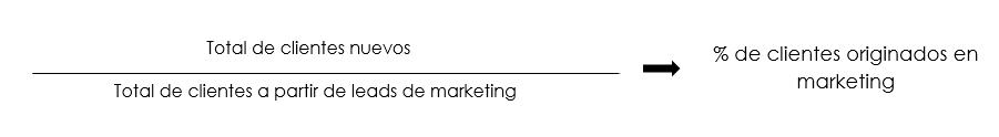 fórmula clientes originados marketing
