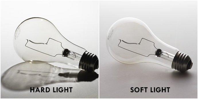 fotografía de productos- uso de luz