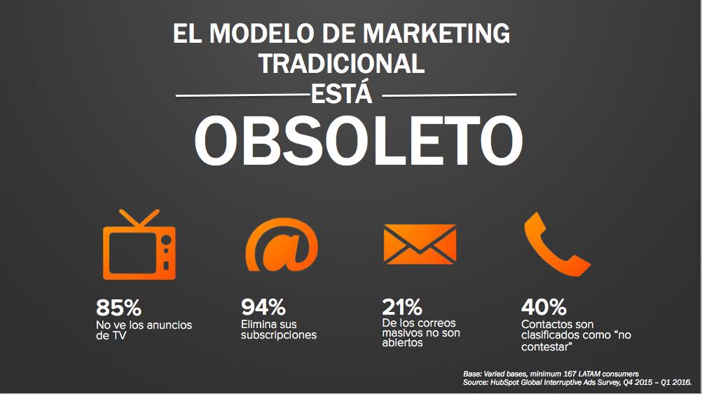 marketing-esta-obsoleto.png