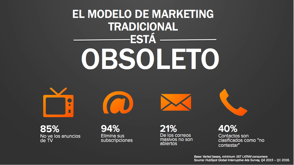 Modelo-obsoleto-outbound-marketing.png