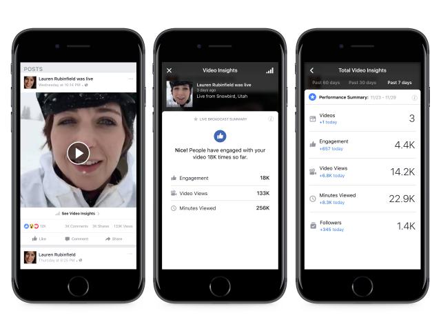Analíticas-videos-Facebook