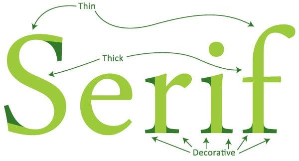 tipografias-para-web-serif