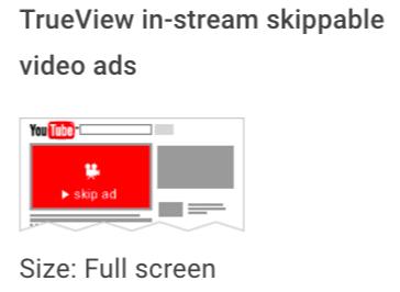 anuncios en youtube como