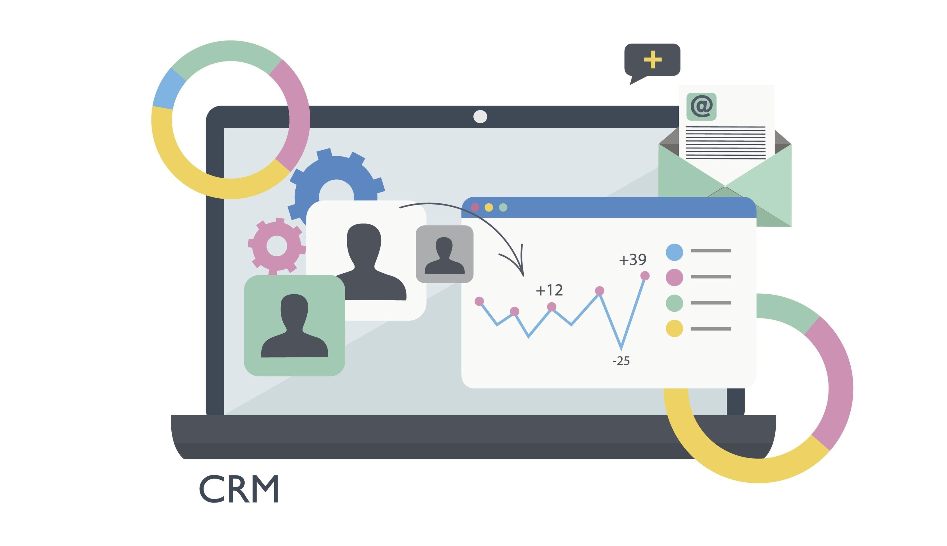 ¿Qué es un software CRM?