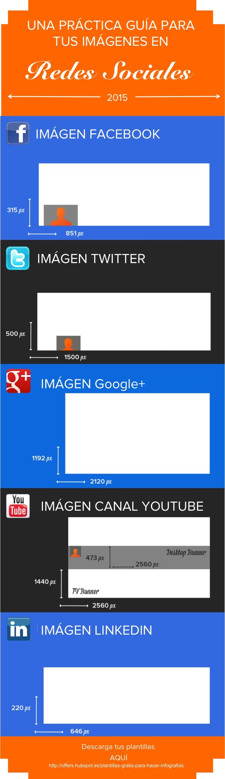 Guía para configurar y ajustar tus imágenes en redes sociales