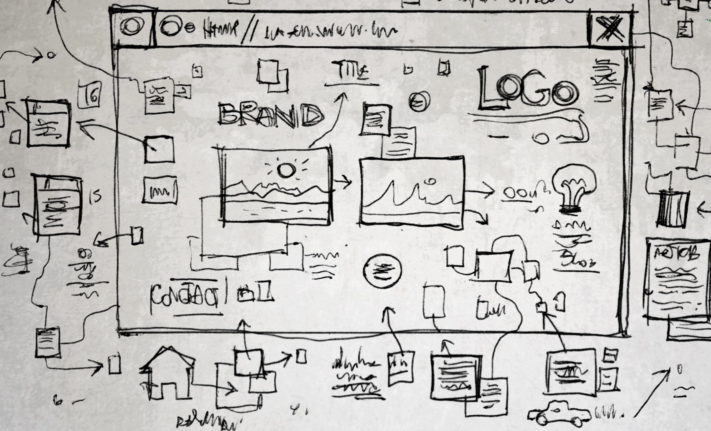 Las 4 páginas más importantes de tu sitio web (y cómo optimizarlas)