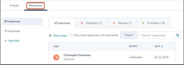 Respuestas a encuesta NPS con el software de HubSpot