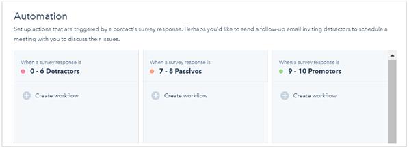 Automatización del seguimiento a clientes insatisfechos con HubSpot