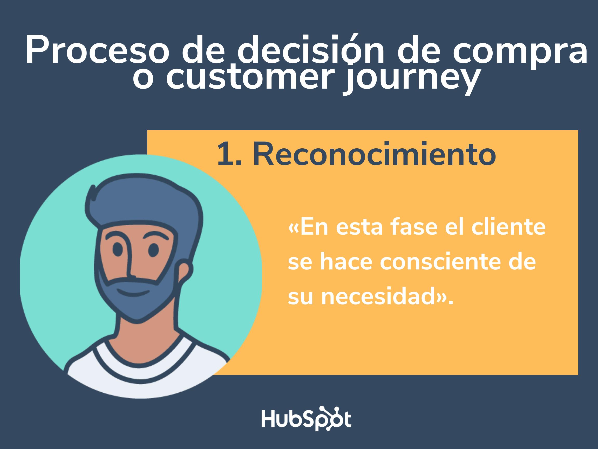 Primera etapa del customer journey: reconocimiento
