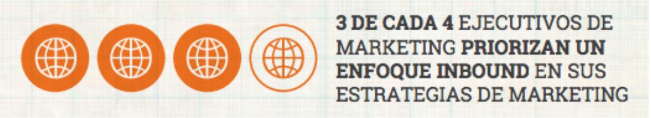 3 datos del estado de inbound en Latinoamérica que deberías leer