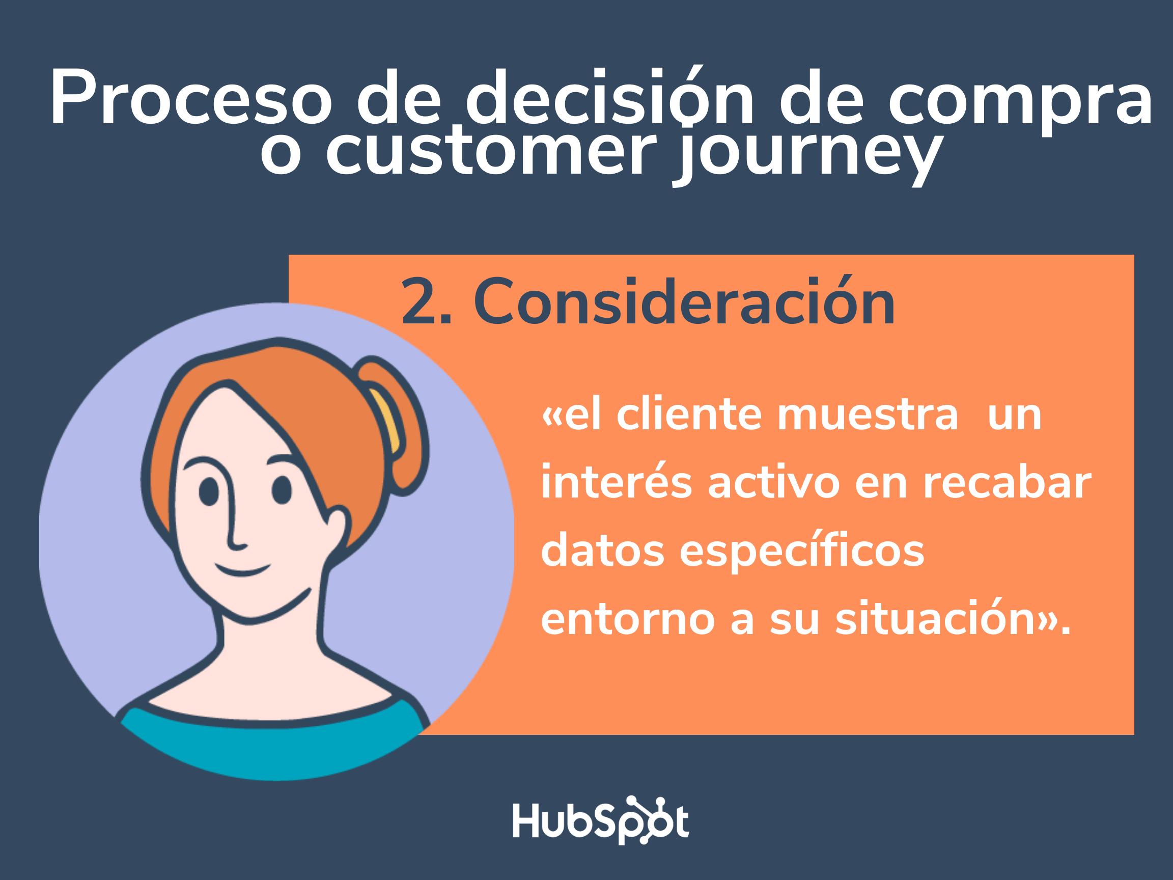 Segunda etapa del customer journey: consideración