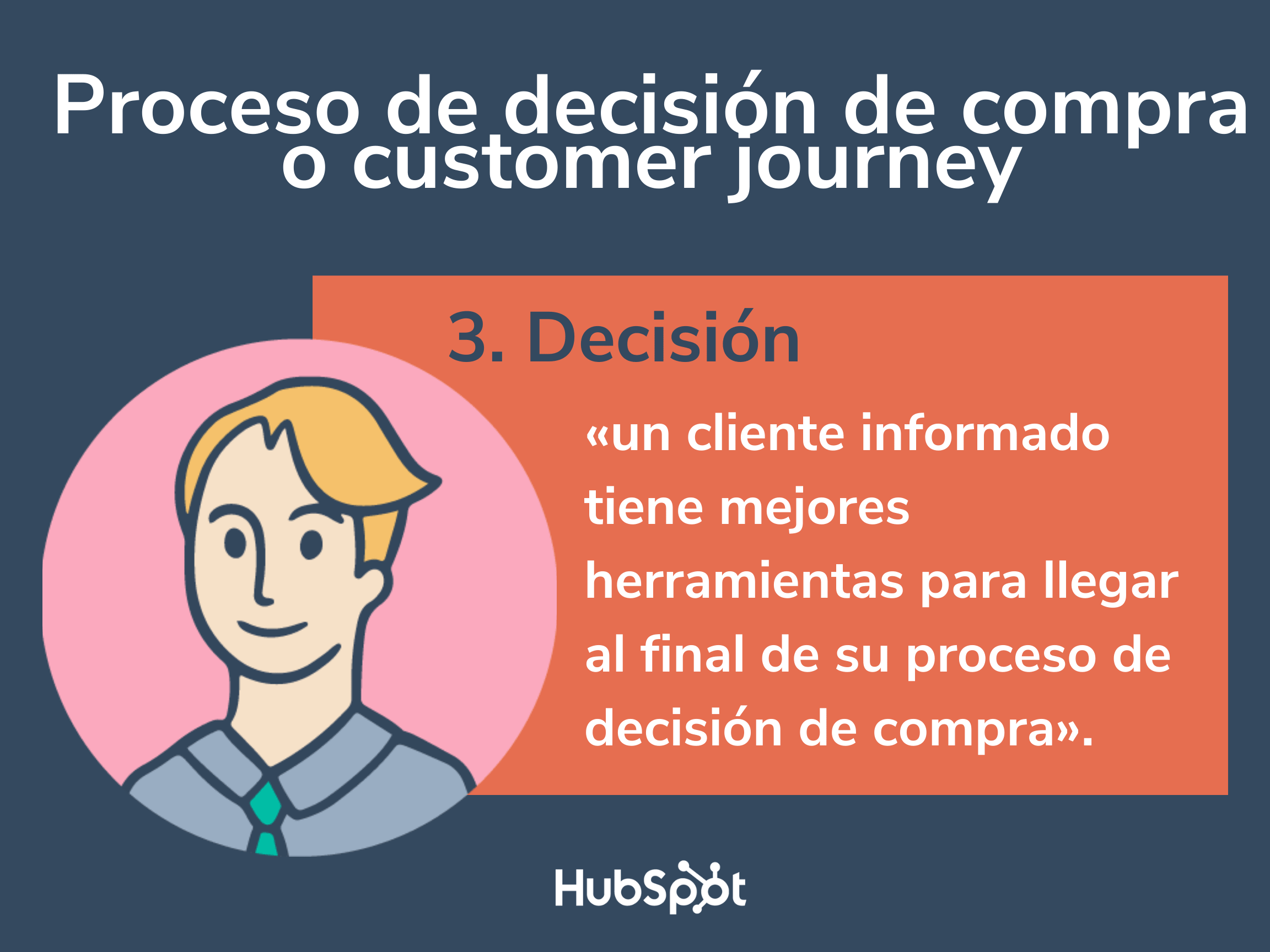 Tercera etapa del customer journey: decisión