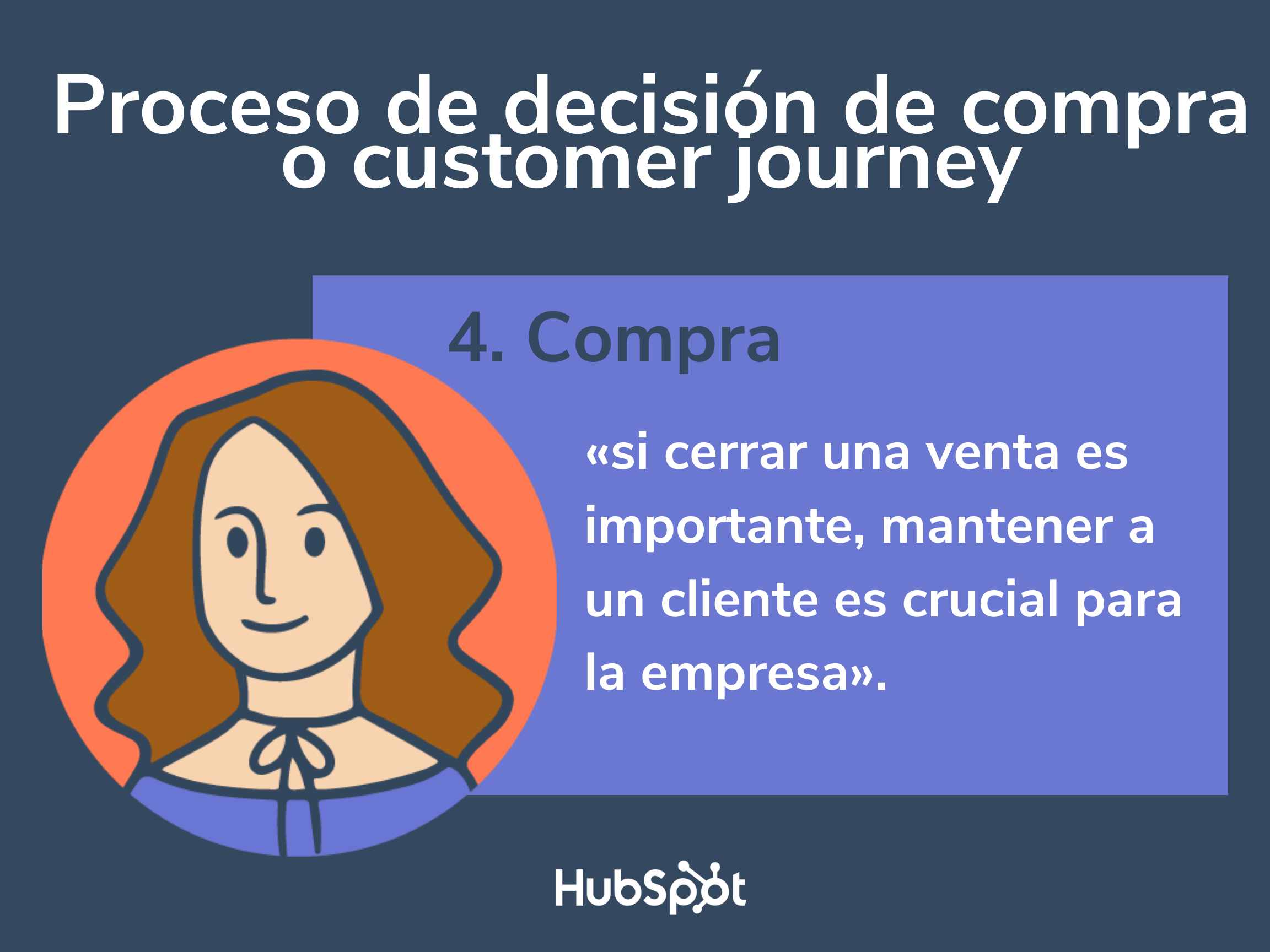 Cuarta etapa del customer journey: compra