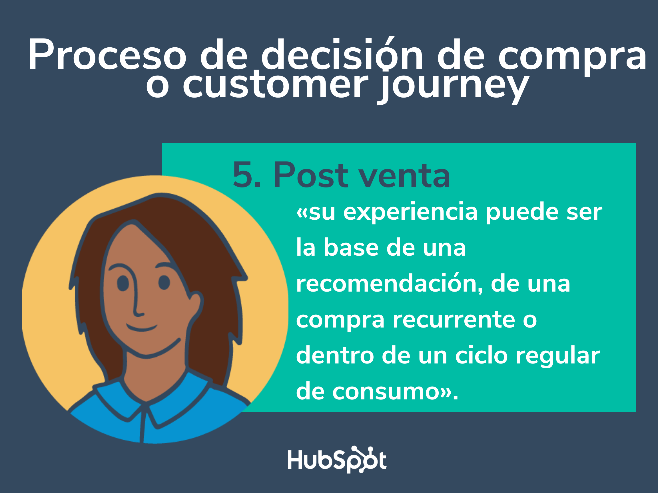 Quinta etapa del customer journey: post venta