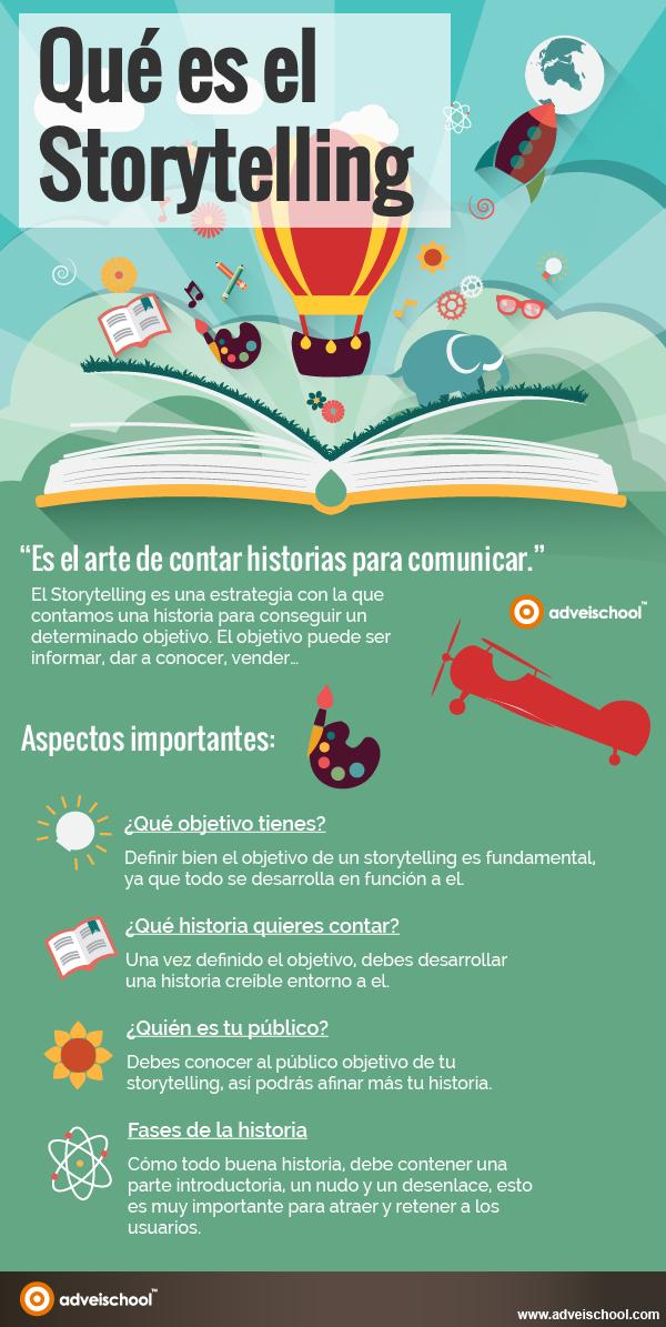 Ejemplo de infografía de conceptos: Storytelling