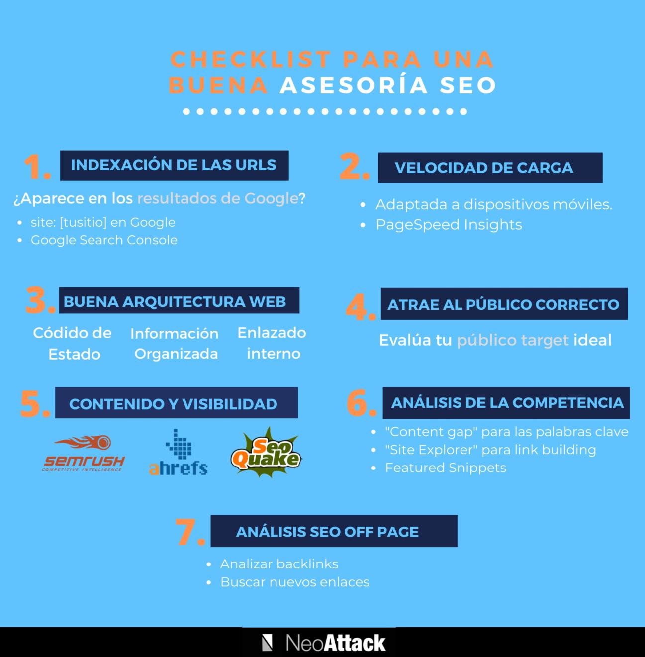 infografía para auditoría SEO