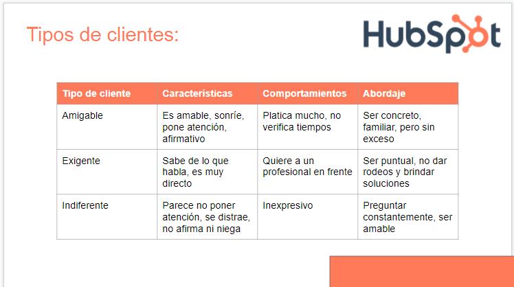 Tipos de clientes para un manual de servicio al cliente