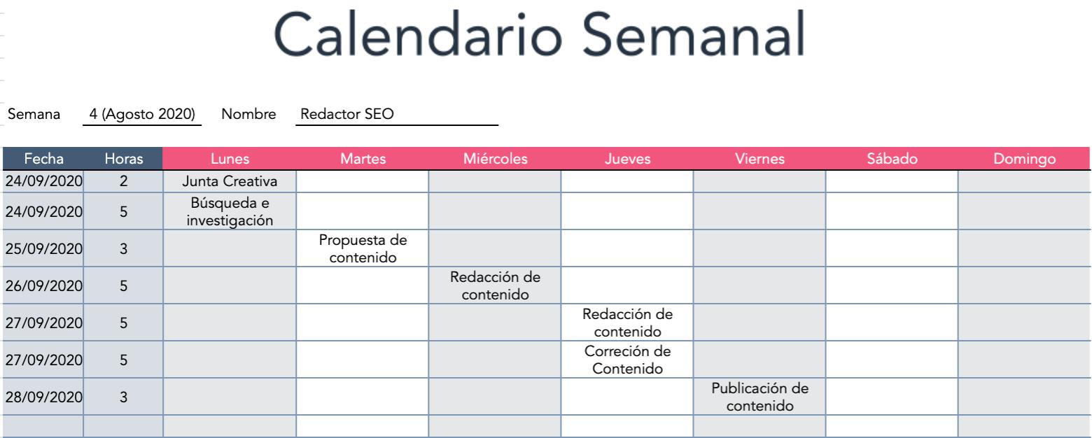 Ejemplo de calendario semanal de un redactor de contenidos