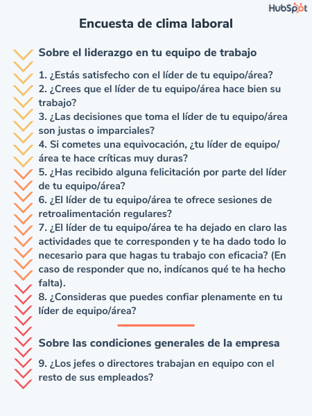 Ejemplo de encuesta gratuita de clima laboral de HubSpot