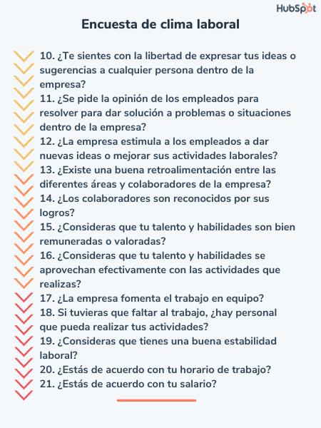 Encuesta de HubSpot para analizar el clima laboral
