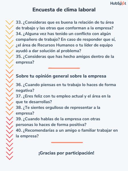 Encuesta gratuita de HubSpot para conocer el ambiente laboral