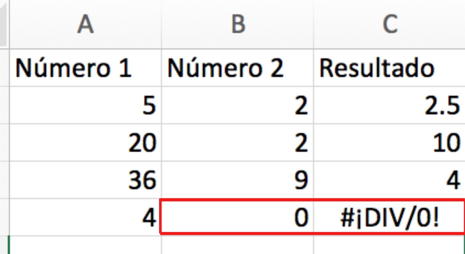 Ejemplo de error #¡DIV/0! en Excel