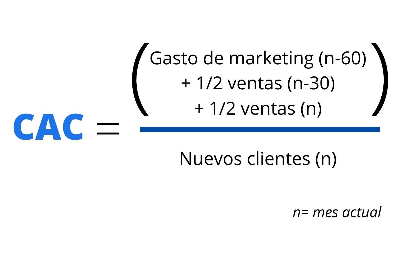 Fórmula para calcular el costo de adquisición de clientes o CAC