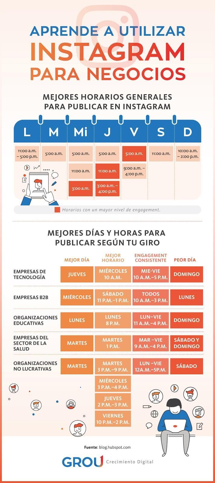 Ejemplos de infografía sobre conocimientos de marketing en Instagram