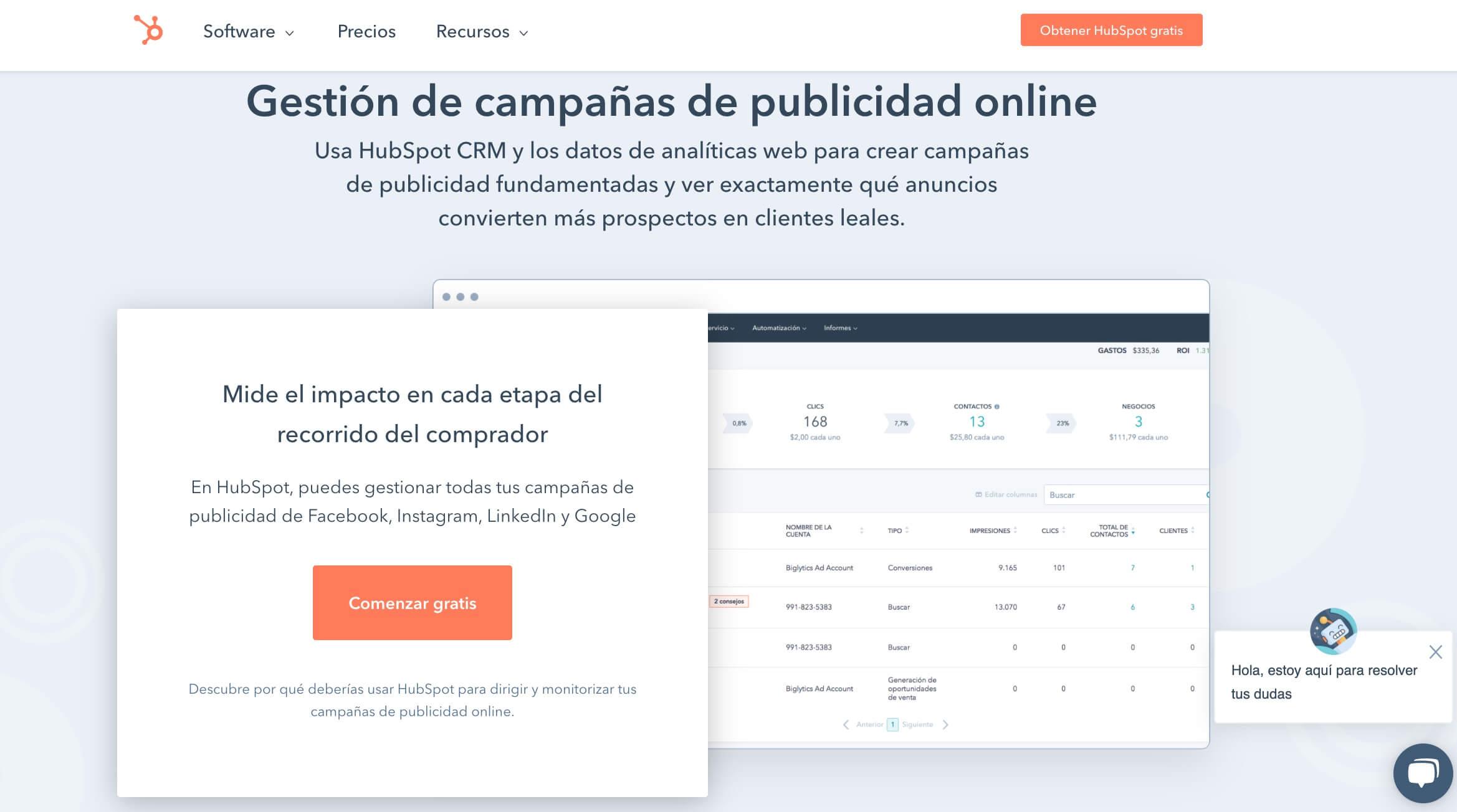 HubSpot CRM, gestor de campañas de publicidad online