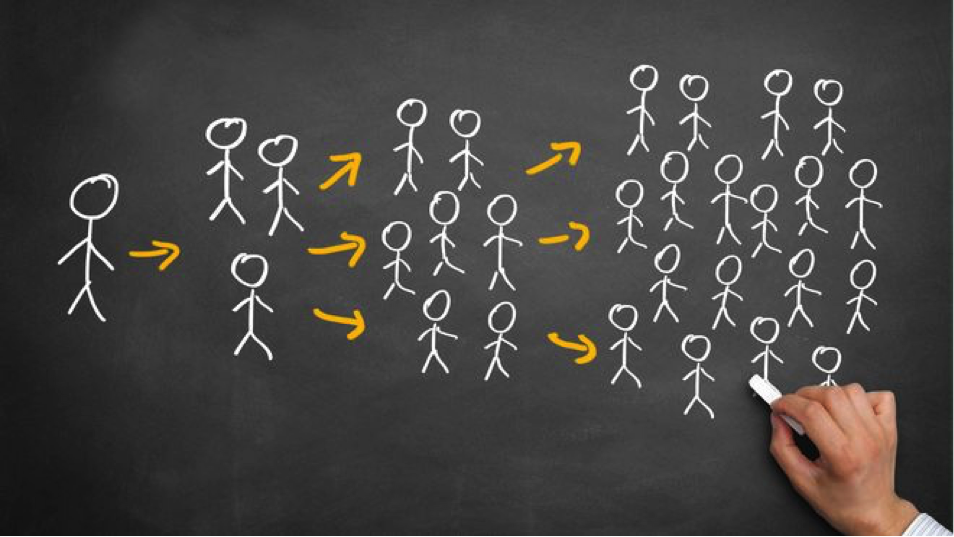 4 Formas para lograr que las personas compartan tu contenido