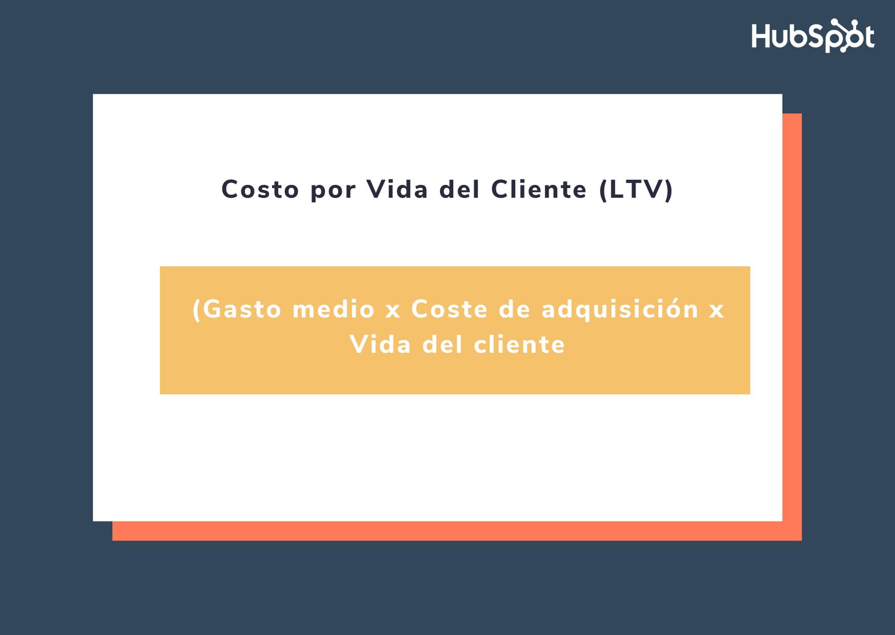 Fórmula del customer lifetime value o costo por vida del cliente