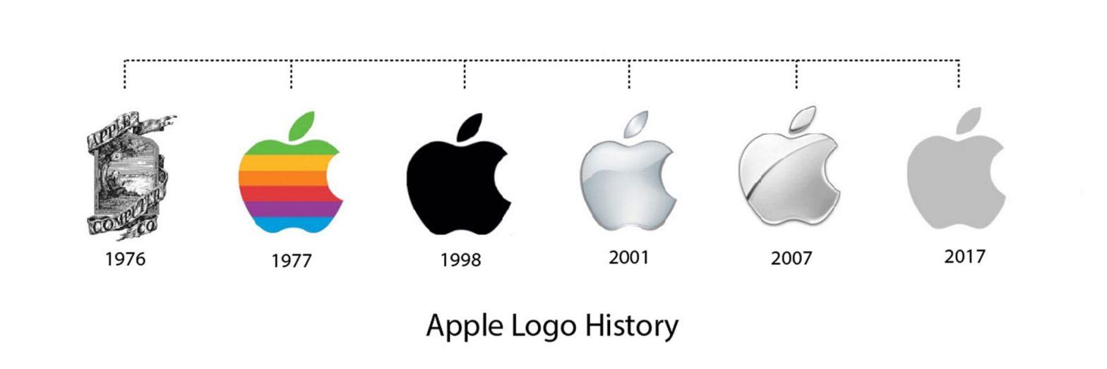 Logotipo minimalista de Apple