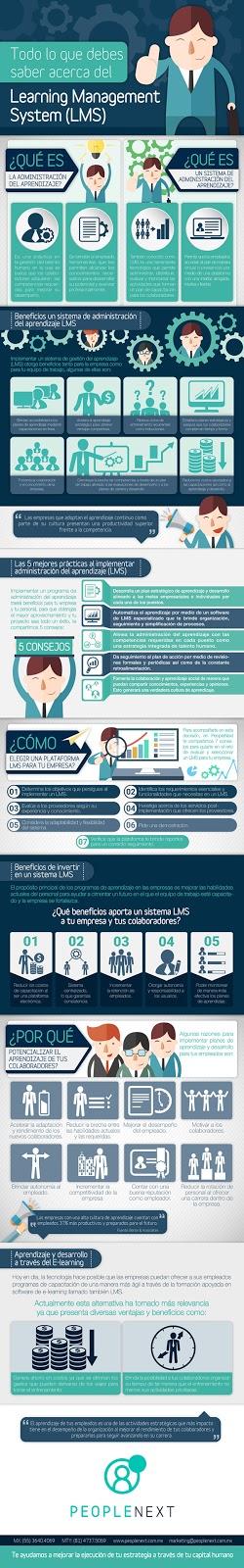 Ejemplo de infografía empresarial de LMS